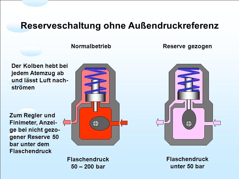 Zum Regler und Finimeter, Anzei- ge bei nicht gezo- gener Reserve 50 bar unter dem Flaschendruck Flaschendruck 50 – 200 bar Flaschendruck unter 50 bar