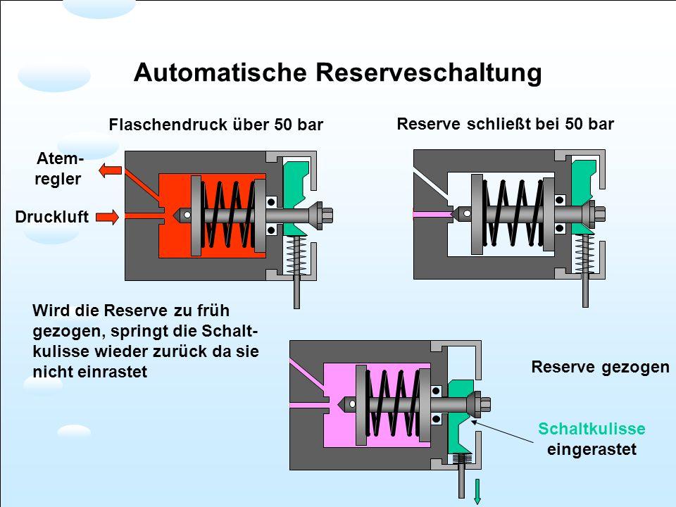 Automatische Reserveschaltung