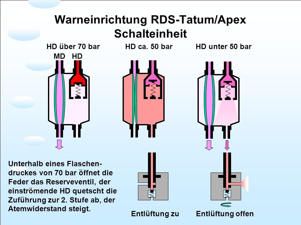 Warneinrichtung RDS-Tatum/Apex Schalteinheit MDHD HD über 70 bar HD ca. 50 bar HD unter 50 bar Entlüftung zu Entlüftung offen Unterhalb eines Flaschen