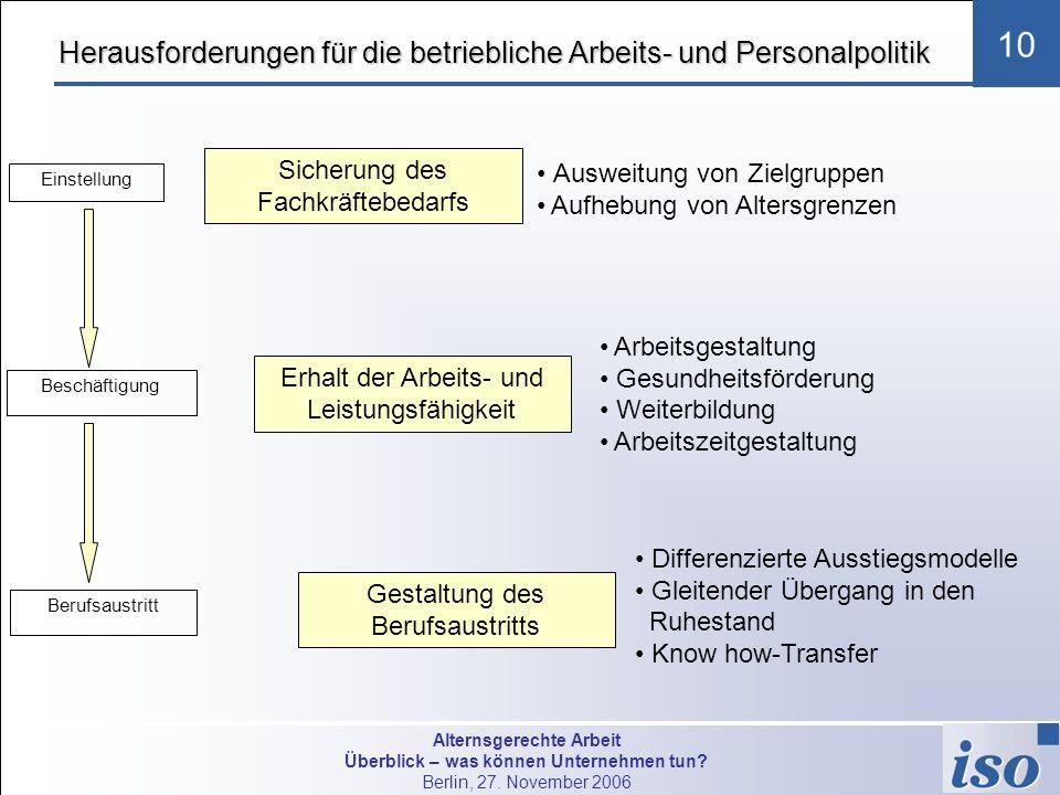 Alternsgerechte Arbeit Überblick – was können Unternehmen tun? Berlin, 27. November 2006 10 Herausforderungen für die betriebliche Arbeits- und Person