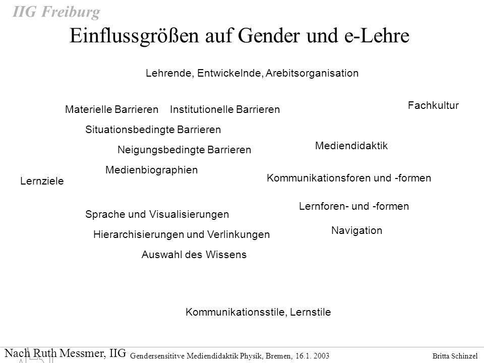 Britta Schinzel Gendersensititve Mediendidaktik Physik, Bremen, 16.1. 2003 IIG Freiburg Kommunikationsforen und -formen Kommunikationsstile, Lernstile