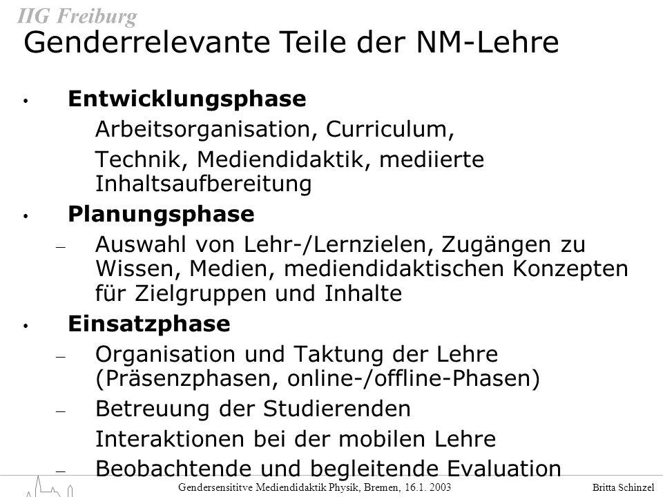 Britta Schinzel Gendersensititve Mediendidaktik Physik, Bremen, 16.1. 2003 IIG Freiburg Entwicklungsphase Arbeitsorganisation, Curriculum, Technik, Me
