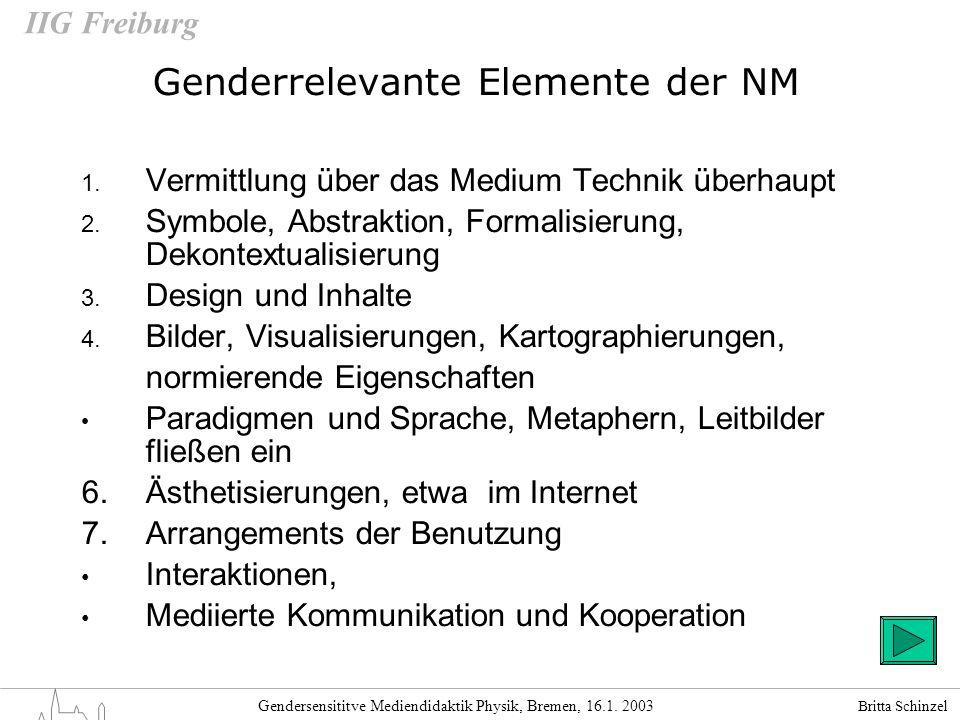 Britta Schinzel Gendersensititve Mediendidaktik Physik, Bremen, 16.1. 2003 IIG Freiburg Genderrelevante Elemente der NM 1. Vermittlung über das Medium