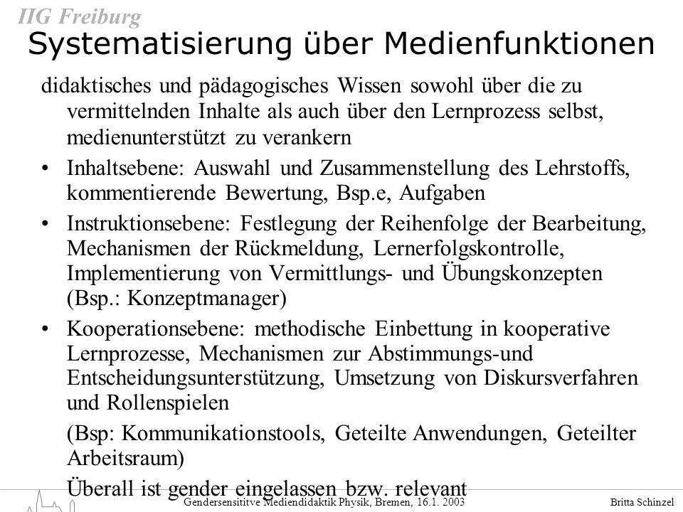 Gendersensititve Mediendidaktik Physik, Bremen, 16.1. 2003 IIG Freiburg didaktisches und pädagogisches Wissen sowohl über die zu vermittelnden Inhalte