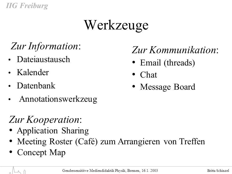 Britta Schinzel Gendersensititve Mediendidaktik Physik, Bremen, 16.1. 2003 IIG Freiburg Werkzeuge Zur Information: Dateiaustausch Kalender Datenbank A
