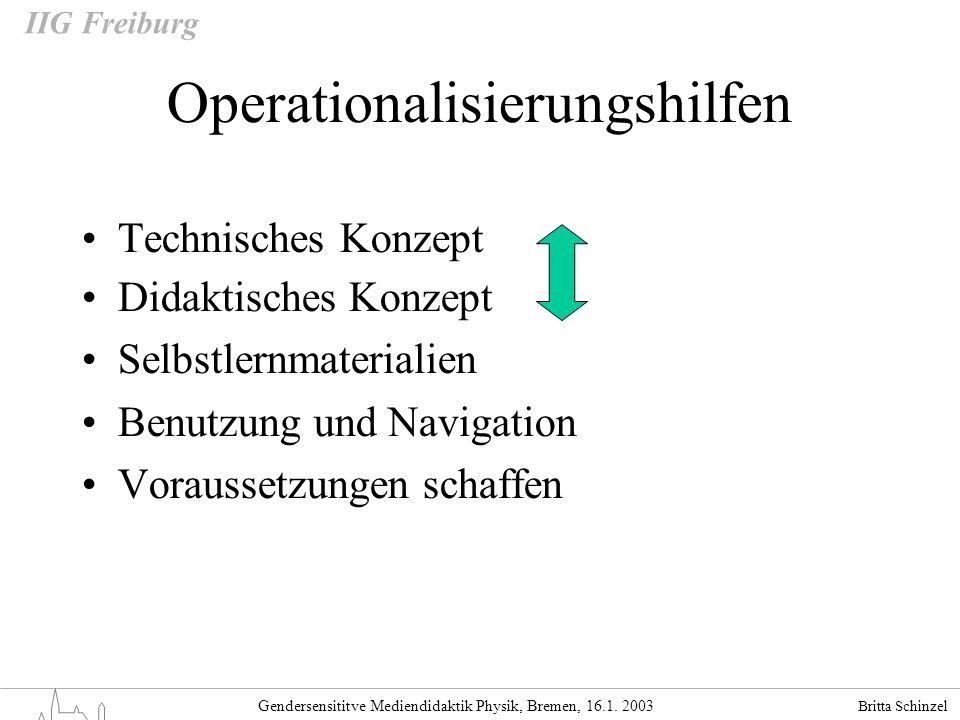 Britta Schinzel Gendersensititve Mediendidaktik Physik, Bremen, 16.1. 2003 IIG Freiburg Operationalisierungshilfen Technisches Konzept Didaktisches Ko