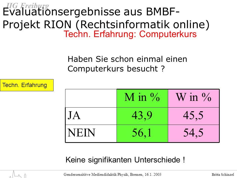 Britta Schinzel Gendersensititve Mediendidaktik Physik, Bremen, 16.1. 2003 IIG Freiburg Techn. Erfahrung Techn. Erfahrung: Computerkurs 54,556,1NEIN 4