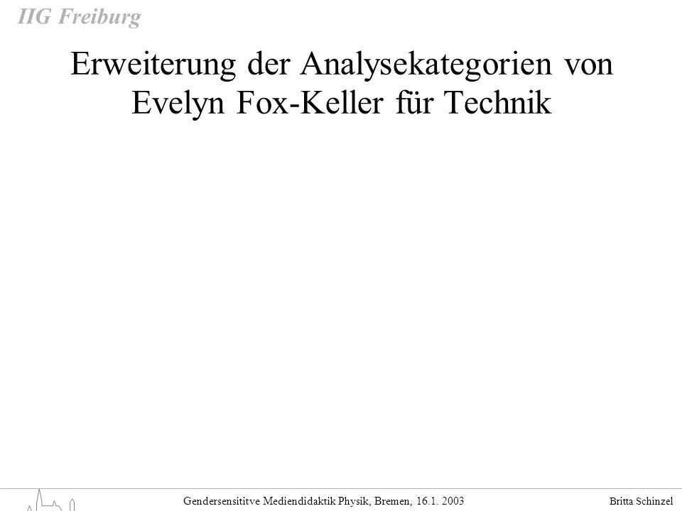 Britta Schinzel Gendersensititve Mediendidaktik Physik, Bremen, 16.1. 2003 IIG Freiburg Erweiterung der Analysekategorien von Evelyn Fox-Keller für Te