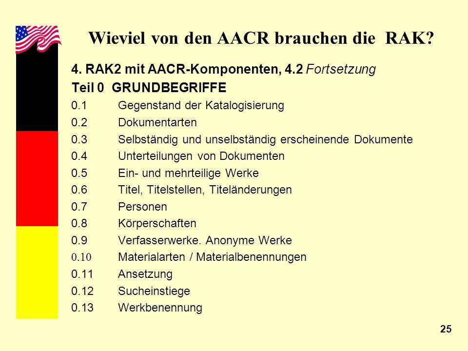 25 Wieviel von den AACR brauchen die RAK? 4. RAK2 mit AACR-Komponenten, 4.2 Fortsetzung Teil 0 GRUNDBEGRIFFE 0.1Gegenstand der Katalogisierung 0.2Doku