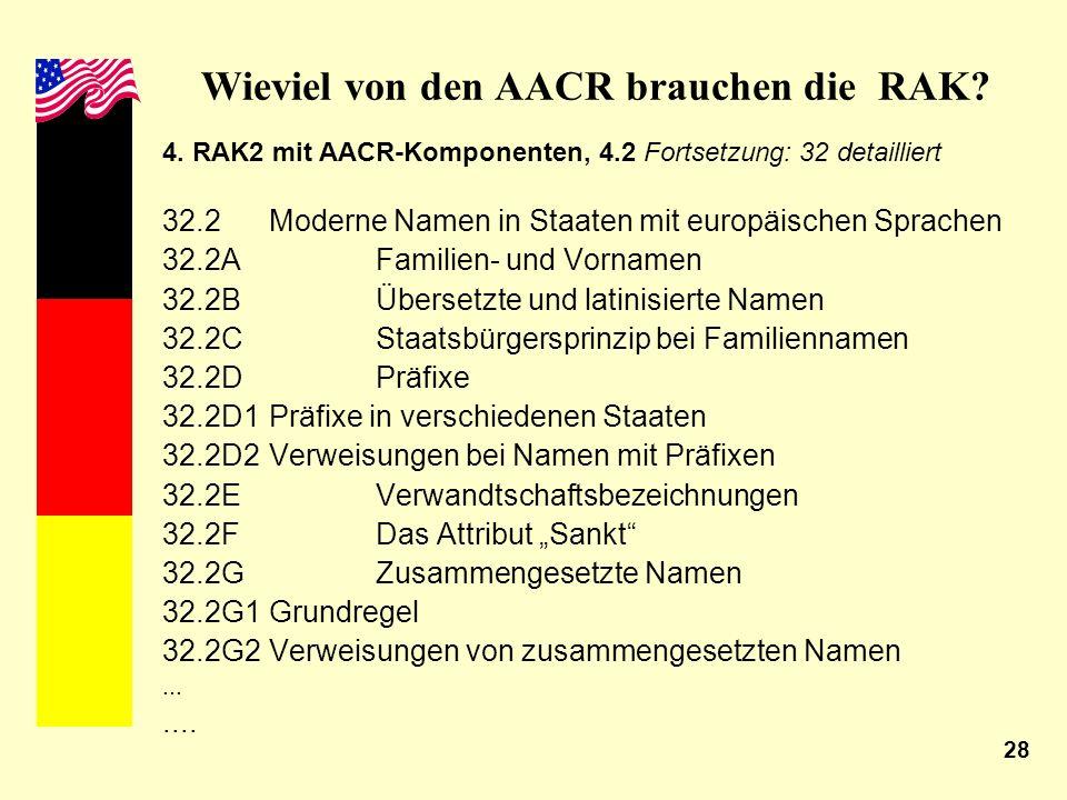 28 Wieviel von den AACR brauchen die RAK? 4. RAK2 mit AACR-Komponenten, 4.2 Fortsetzung: 32 detailliert 32.2Moderne Namen in Staaten mit europäischen