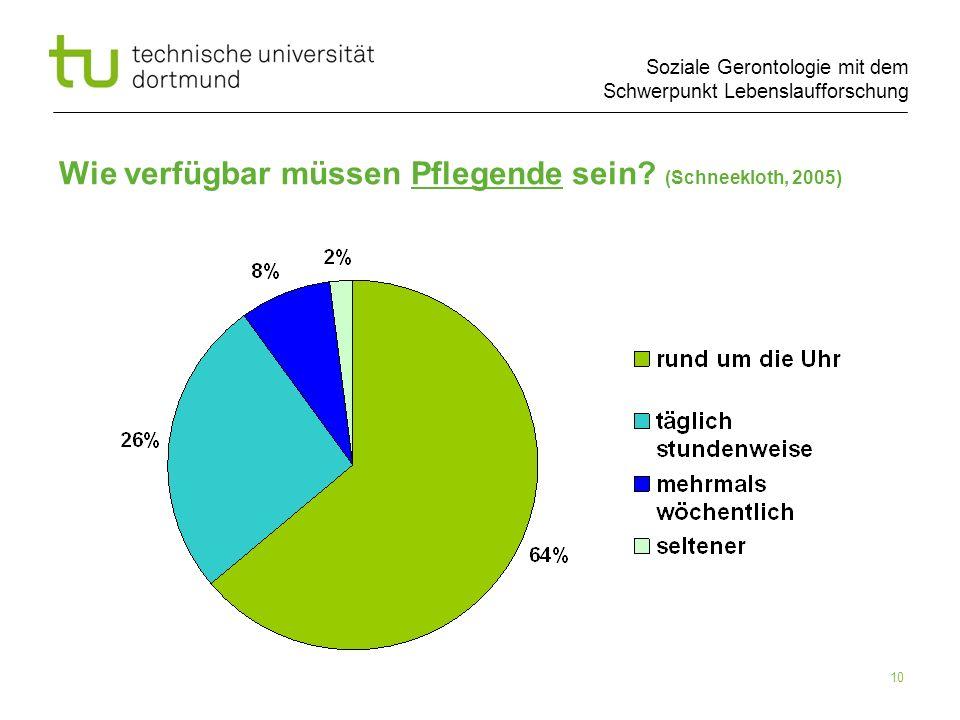 Soziale Gerontologie mit dem Schwerpunkt Lebenslaufforschung 10 Wie verfügbar müssen Pflegende sein? (Schneekloth, 2005)