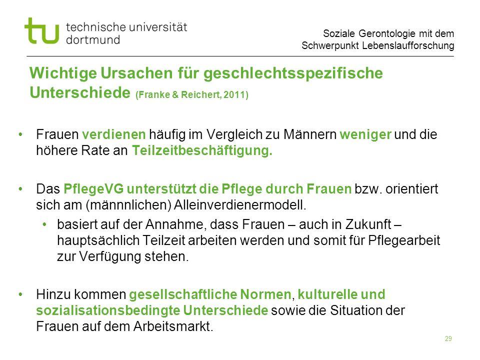 Soziale Gerontologie mit dem Schwerpunkt Lebenslaufforschung 29 Wichtige Ursachen für geschlechtsspezifische Unterschiede (Franke & Reichert, 2011) Fr