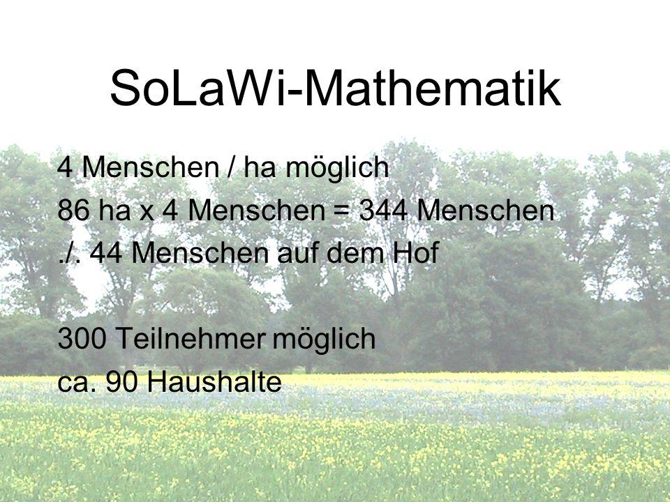 SoLaWi-Mathematik 4 Menschen / ha möglich 86 ha x 4 Menschen = 344 Menschen./. 44 Menschen auf dem Hof 300 Teilnehmer möglich ca. 90 Haushalte