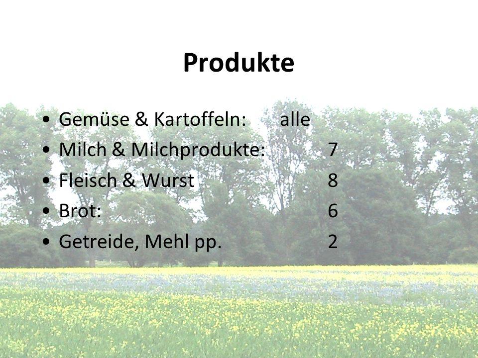 Produkte Gemüse & Kartoffeln:alle Milch & Milchprodukte:7 Fleisch & Wurst8 Brot:6 Getreide, Mehl pp.2