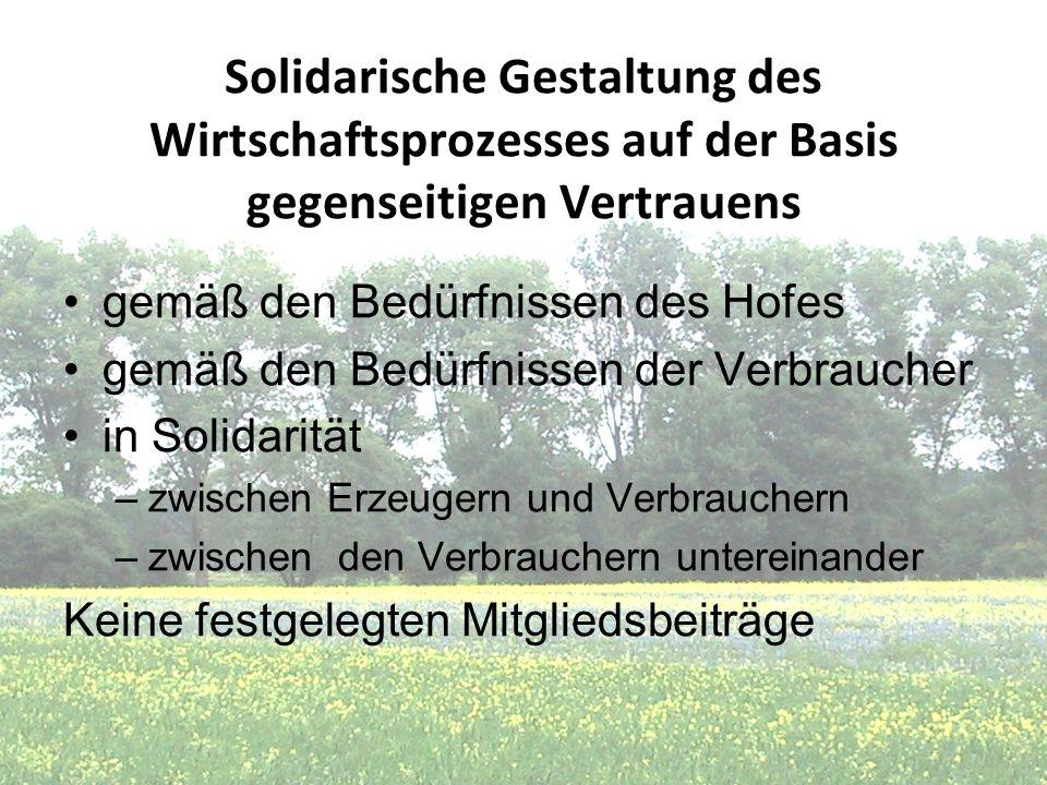 Solidarische Gestaltung des Wirtschaftsprozesses auf der Basis gegenseitigen Vertrauens gemäß den Bedürfnissen des Hofes gemäß den Bedürfnissen der Ve