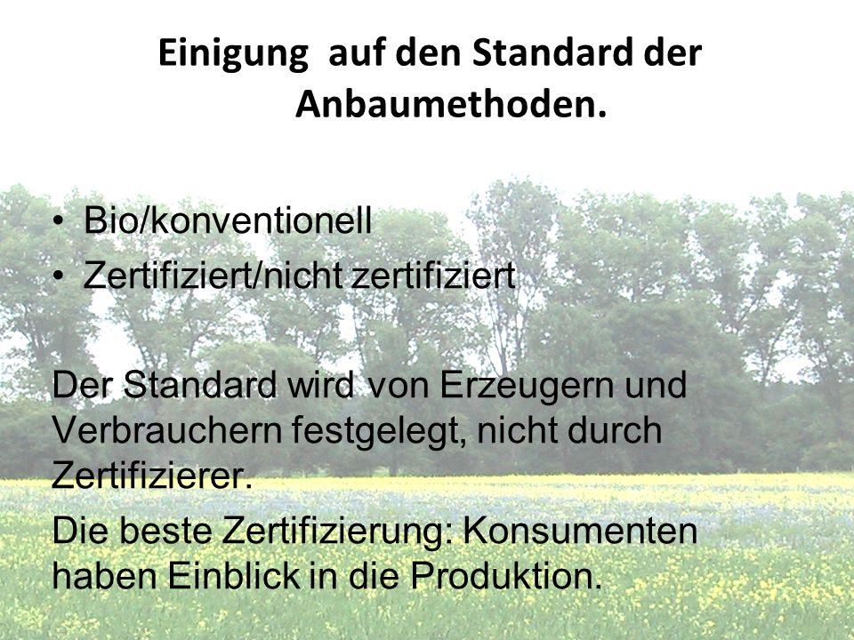 Einigung auf den Standard der Anbaumethoden. Bio/konventionell Zertifiziert/nicht zertifiziert Der Standard wird von Erzeugern und Verbrauchern festge