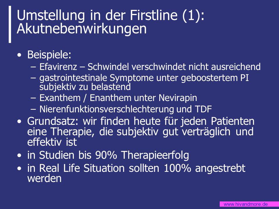 www.hivandmore.de Umstellung in der Firstline (1): Akutnebenwirkungen Beispiele: –Efavirenz – Schwindel verschwindet nicht ausreichend –gastrointestin