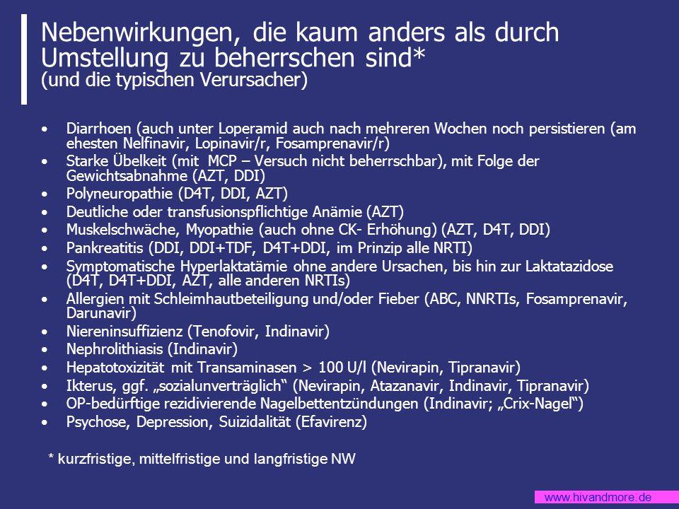 www.hivandmore.de Nebenwirkungen, die kaum anders als durch Umstellung zu beherrschen sind* (und die typischen Verursacher) Diarrhoen (auch unter Lope