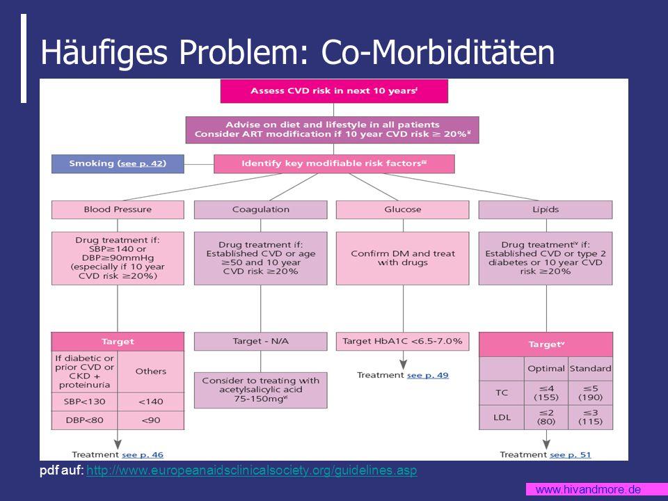 www.hivandmore.de Häufiges Problem: Co-Morbiditäten pdf auf: http://www.europeanaidsclinicalsociety.org/guidelines.asphttp://www.europeanaidsclinicals