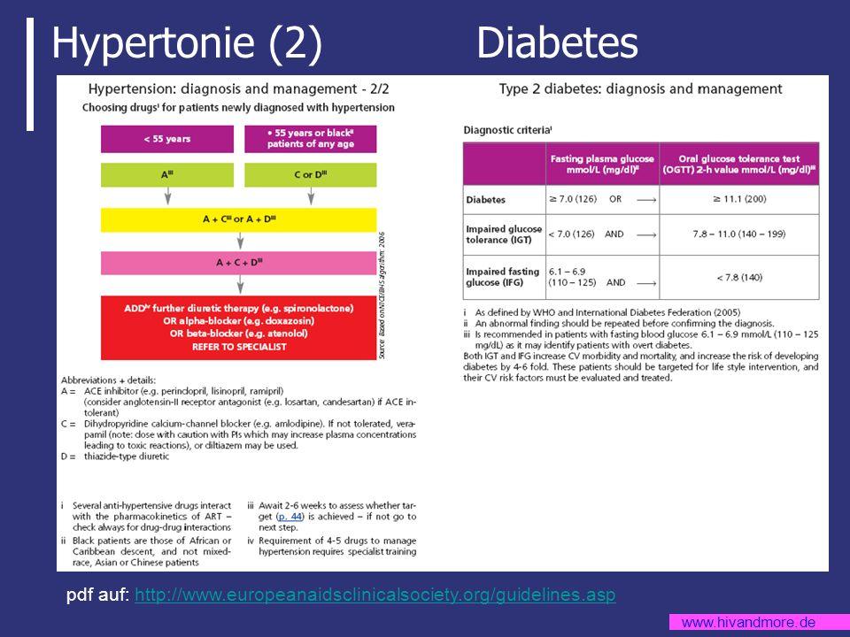 www.hivandmore.de Hypertonie (2)Diabetes pdf auf: http://www.europeanaidsclinicalsociety.org/guidelines.asphttp://www.europeanaidsclinicalsociety.org/