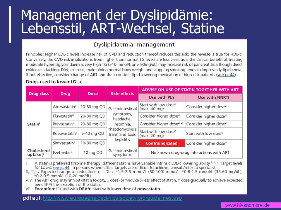 www.hivandmore.de pdf auf: http://www.europeanaidsclinicalsociety.org/guidelines.asphttp://www.europeanaidsclinicalsociety.org/guidelines.asp Manageme