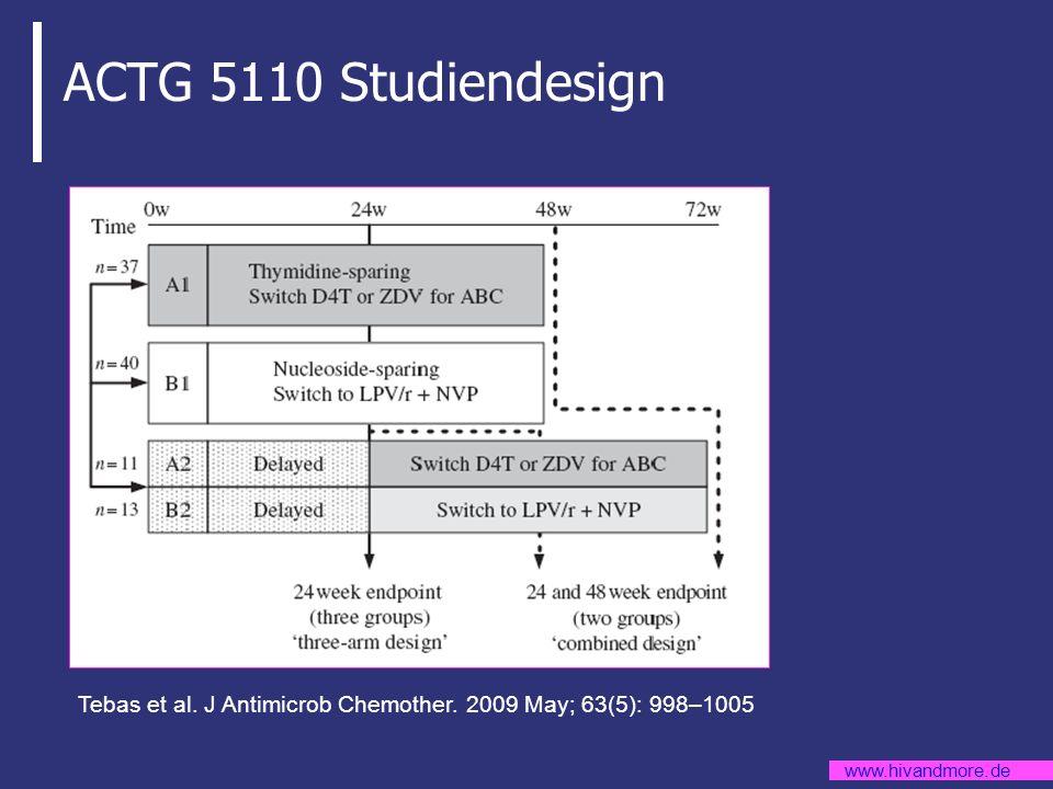www.hivandmore.de ACTG 5110 Studiendesign Tebas et al. J Antimicrob Chemother. 2009 May; 63(5): 998–1005
