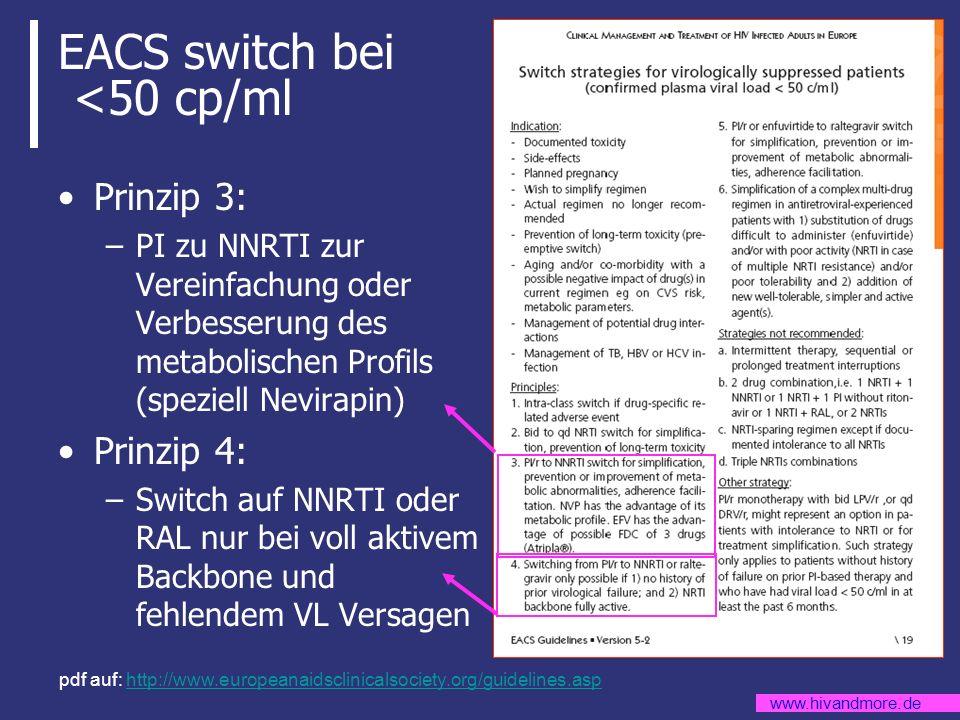 www.hivandmore.de EACS switch bei <50 cp/ml Prinzip 3: –PI zu NNRTI zur Vereinfachung oder Verbesserung des metabolischen Profils (speziell Nevirapin)
