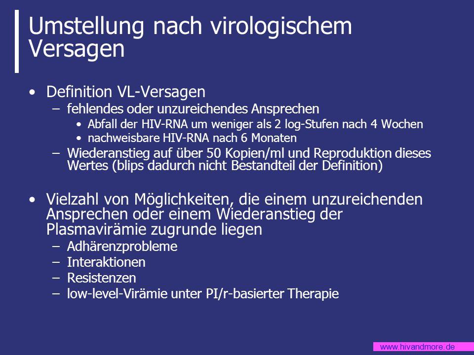 www.hivandmore.de Umstellung nach virologischem Versagen Definition VL-Versagen –fehlendes oder unzureichendes Ansprechen Abfall der HIV-RNA um wenige