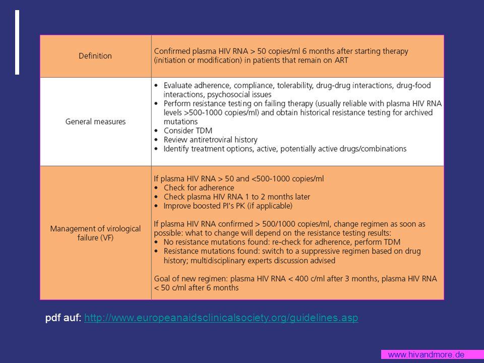www.hivandmore.de pdf auf: http://www.europeanaidsclinicalsociety.org/guidelines.asphttp://www.europeanaidsclinicalsociety.org/guidelines.asp