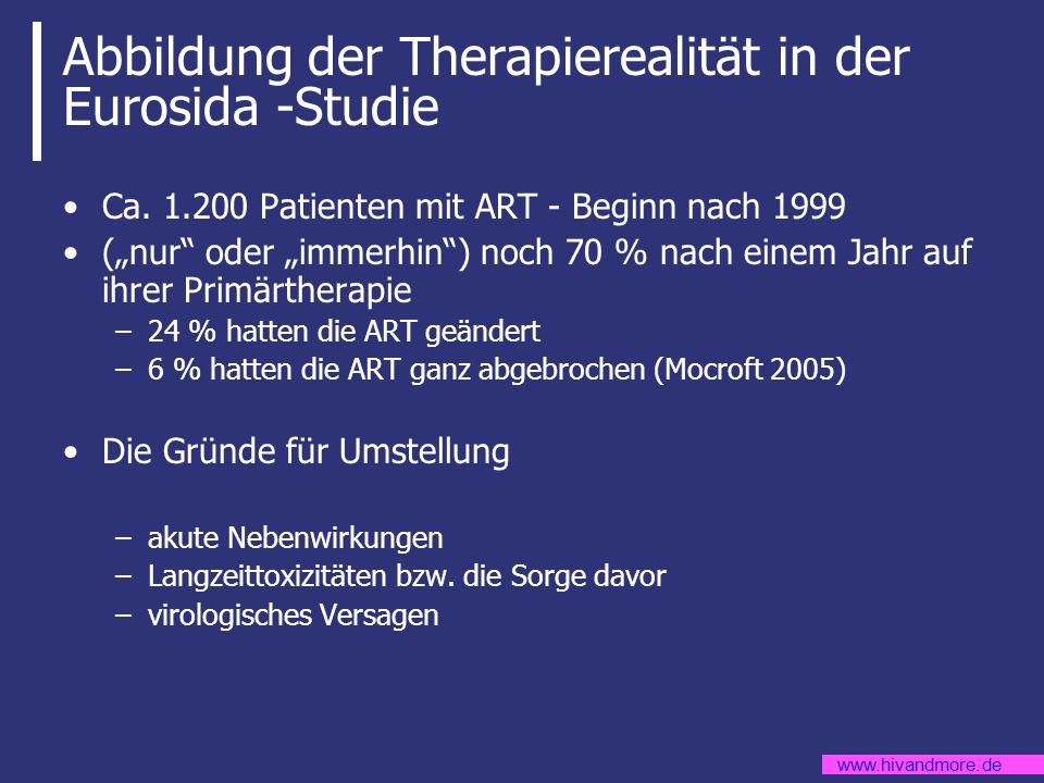 www.hivandmore.de Abbildung der Therapierealität in der Eurosida -Studie Ca. 1.200 Patienten mit ART - Beginn nach 1999 (nur oder immerhin) noch 70 %