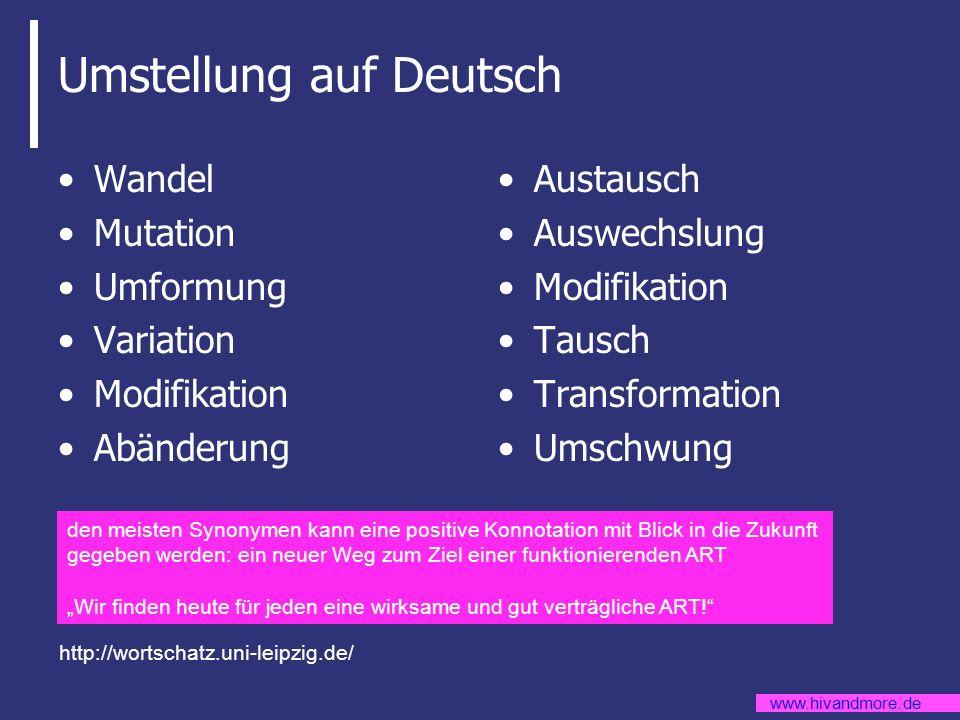 www.hivandmore.de Umstellung auf Deutsch Wandel Mutation Umformung Variation Modifikation Abänderung Austausch Auswechslung Modifikation Tausch Transf