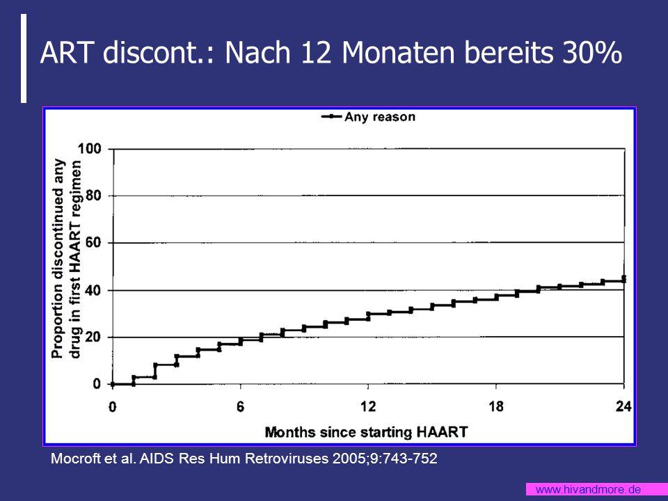 www.hivandmore.de ART discont.: Nach 12 Monaten bereits 30% Mocroft et al. AIDS Res Hum Retroviruses 2005;9:743-752