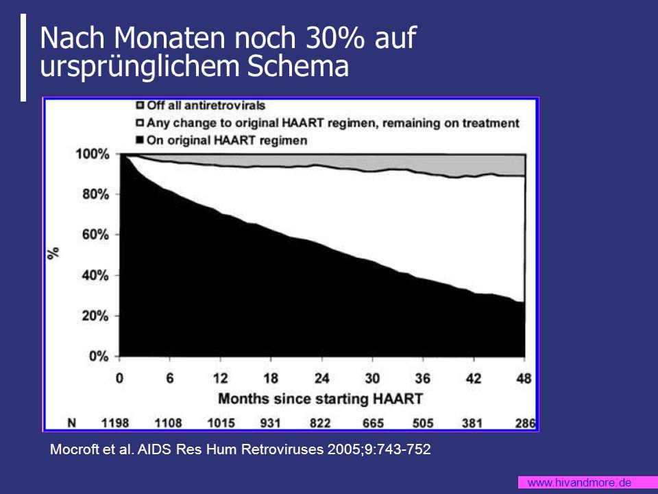www.hivandmore.de Nach Monaten noch 30% auf ursprünglichem Schema Mocroft et al. AIDS Res Hum Retroviruses 2005;9:743-752