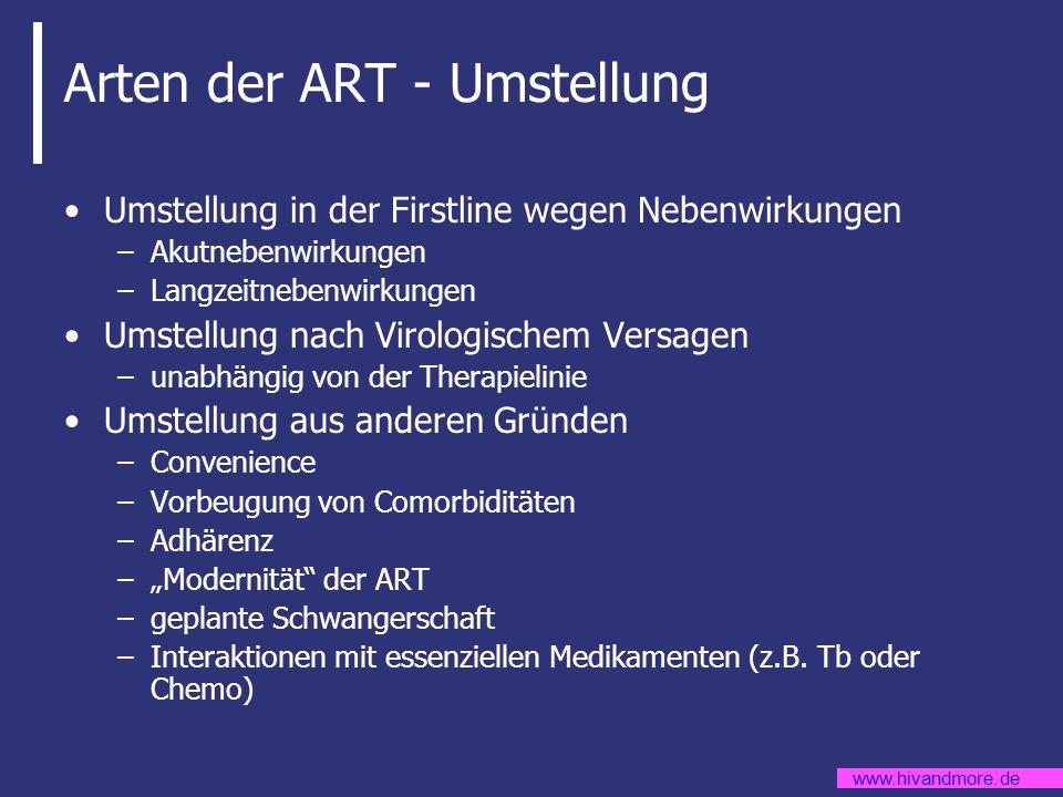 www.hivandmore.de Arten der ART - Umstellung Umstellung in der Firstline wegen Nebenwirkungen –Akutnebenwirkungen –Langzeitnebenwirkungen Umstellung n