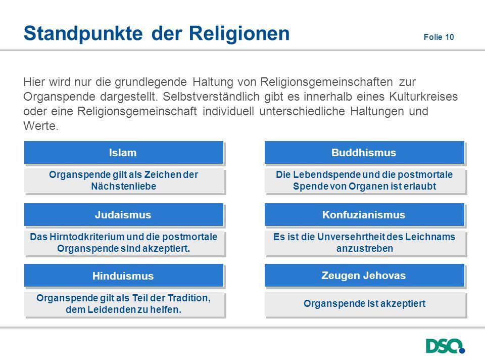 Standpunkte der Religionen Folie 10 Islam Organspende gilt als Zeichen der Nächstenliebe Judaismus Das Hirntodkriterium und die postmortale Organspend