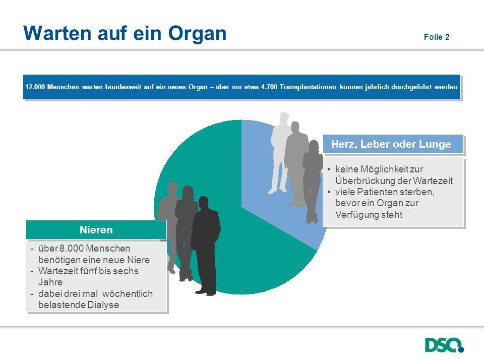 Warten auf ein Organ Folie 2 -über 8.000 Menschen benötigen eine neue Niere -Wartezeit fünf bis sechs Jahre -dabei drei mal wöchentlich belastende Dia