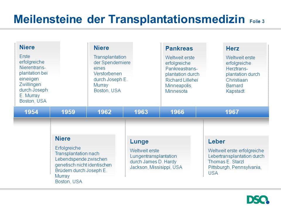 Meilensteine der Transplantationsmedizin Folie 3 Niere Erste erfolgreiche Nierentrans- plantation bei eineiigen Zwillingen durch Joseph E. Murray Bost