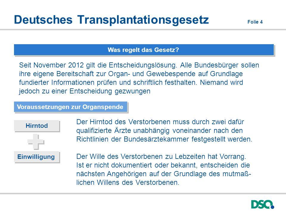 Deutsches Transplantationsgesetz Folie 4 Was regelt das Gesetz? Hirntod Einwilligung Voraussetzungen zur Organspende Der Hirntod des Verstorbenen muss