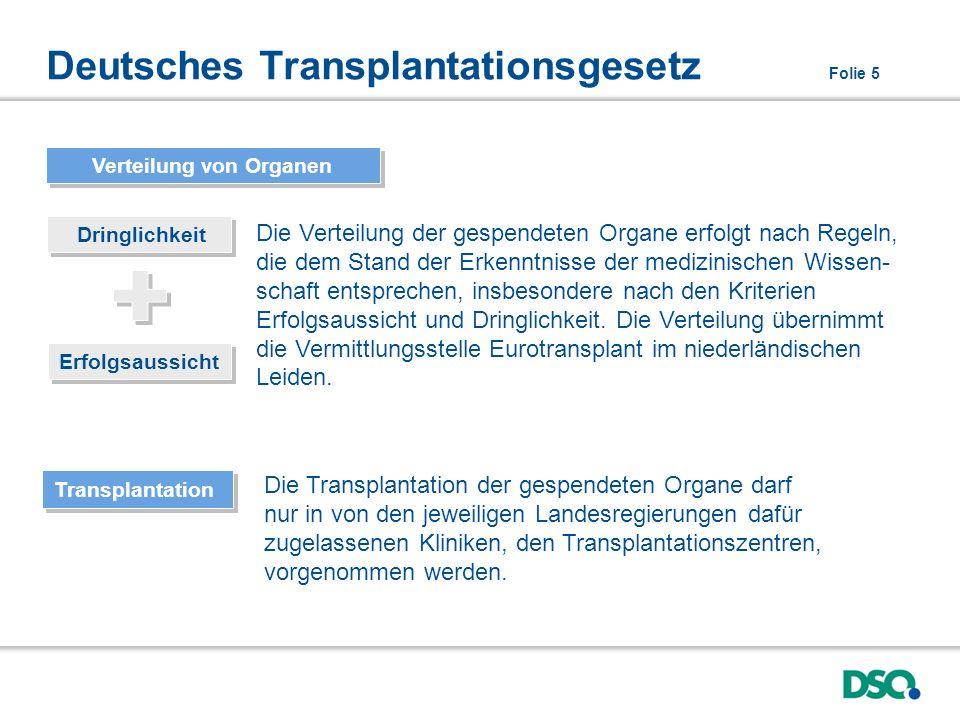 Deutsches Transplantationsgesetz Folie 5 Erfolgsaussicht Verteilung von Organen Die Verteilung der gespendeten Organe erfolgt nach Regeln, die dem Sta