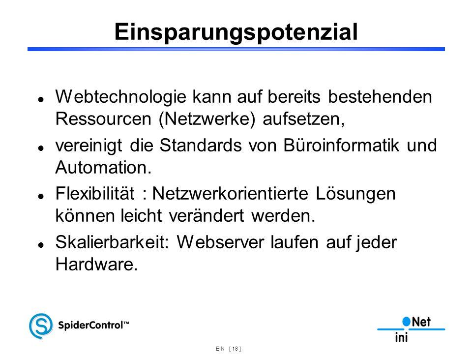EIN [ 18 ] Einsparungspotenzial Webtechnologie kann auf bereits bestehenden Ressourcen (Netzwerke) aufsetzen, vereinigt die Standards von Büroinformat