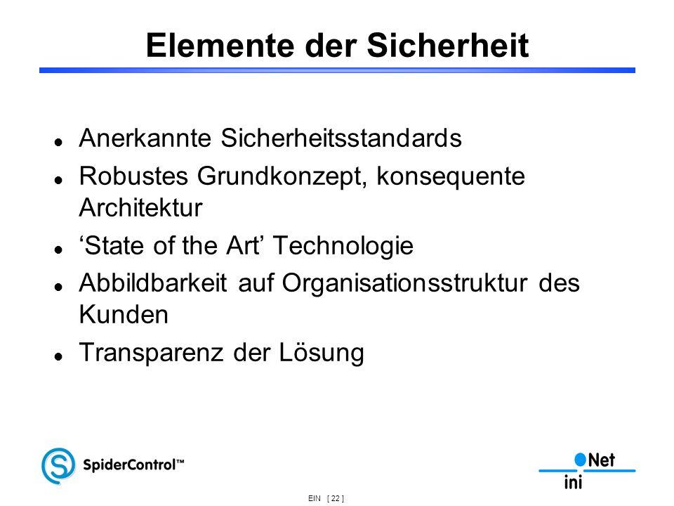 EIN [ 22 ] Elemente der Sicherheit Anerkannte Sicherheitsstandards Robustes Grundkonzept, konsequente Architektur State of the Art Technologie Abbildb