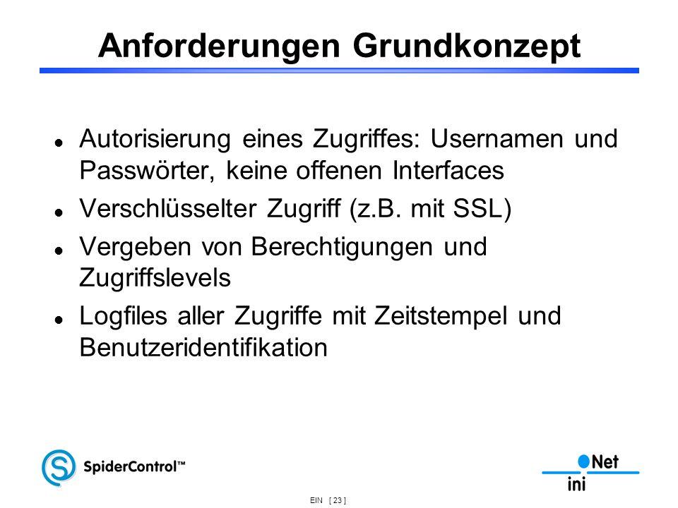 EIN [ 23 ] Anforderungen Grundkonzept Autorisierung eines Zugriffes: Usernamen und Passwörter, keine offenen Interfaces Verschlüsselter Zugriff (z.B.