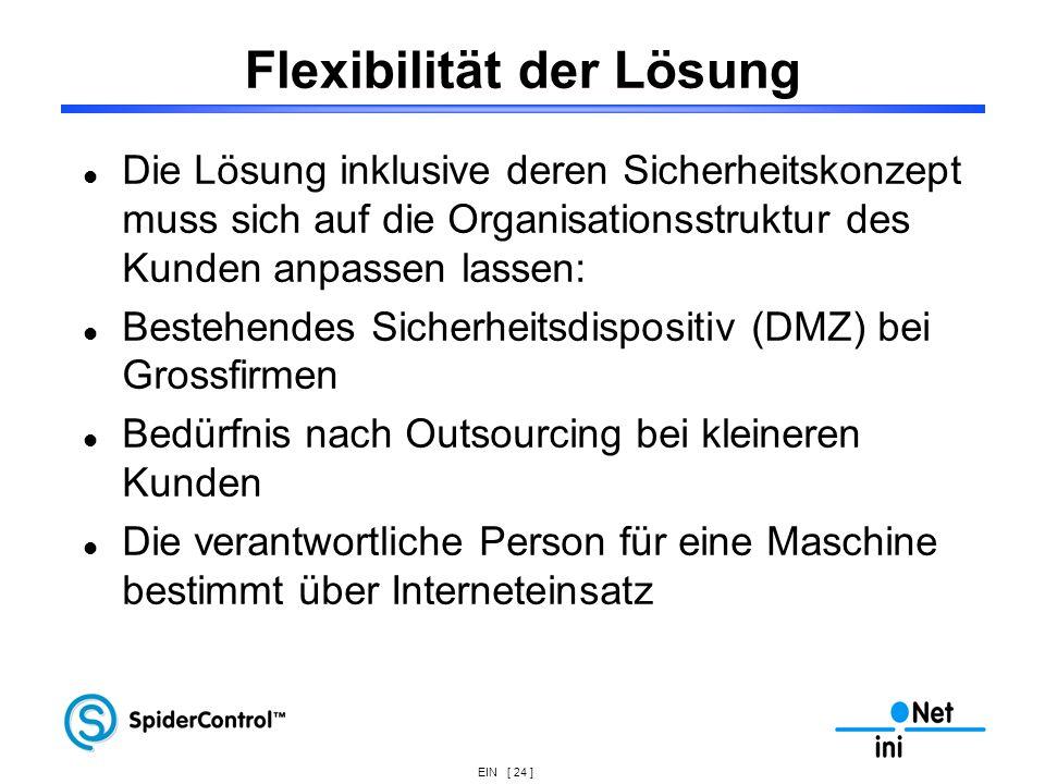 EIN [ 24 ] Flexibilität der Lösung l Die Lösung inklusive deren Sicherheitskonzept muss sich auf die Organisationsstruktur des Kunden anpassen lassen: