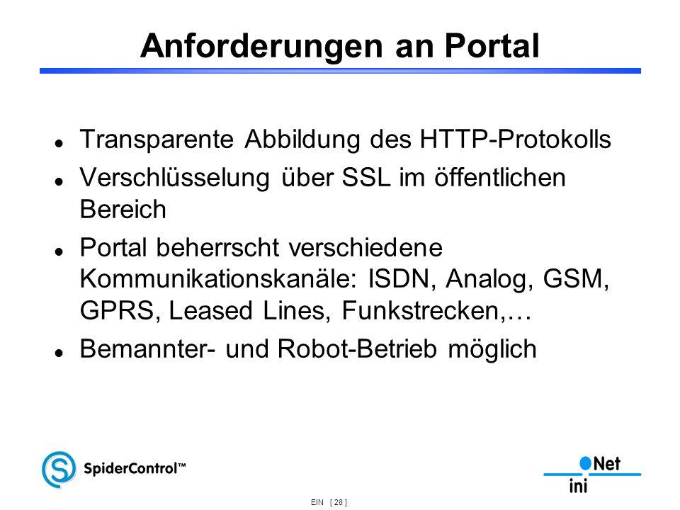 EIN [ 28 ] Anforderungen an Portal Transparente Abbildung des HTTP-Protokolls Verschlüsselung über SSL im öffentlichen Bereich Portal beherrscht versc