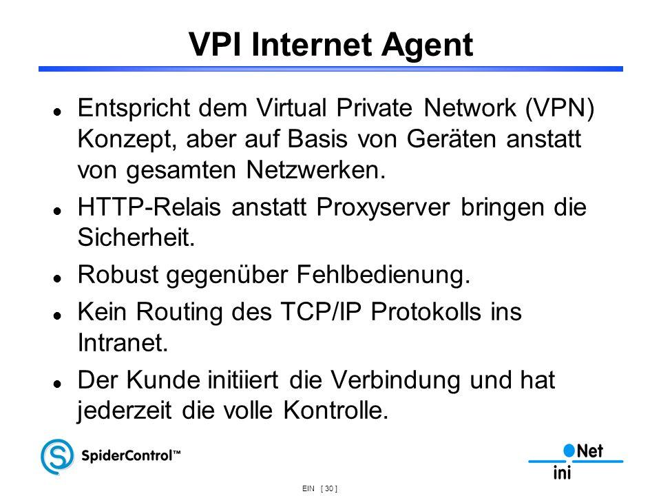 EIN [ 30 ] VPI Internet Agent Entspricht dem Virtual Private Network (VPN) Konzept, aber auf Basis von Geräten anstatt von gesamten Netzwerken. HTTP-R
