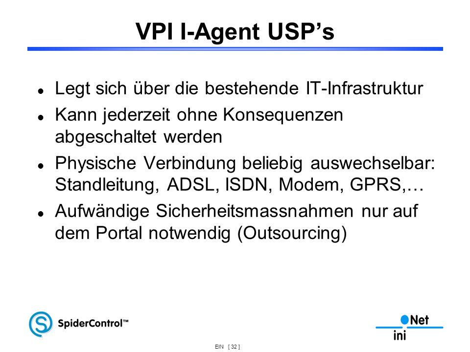 EIN [ 32 ] VPI I-Agent USPs Legt sich über die bestehende IT-Infrastruktur Kann jederzeit ohne Konsequenzen abgeschaltet werden Physische Verbindung b