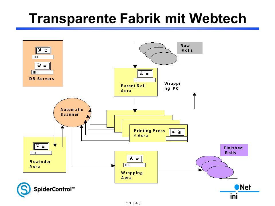 EIN [ 37 ] Transparente Fabrik mit Webtech