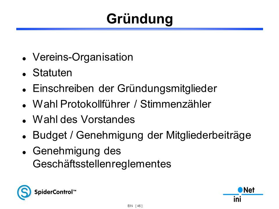 EIN [ 45 ] Gründung Vereins-Organisation Statuten Einschreiben der Gründungsmitglieder Wahl Protokollführer / Stimmenzähler Wahl des Vorstandes Budget