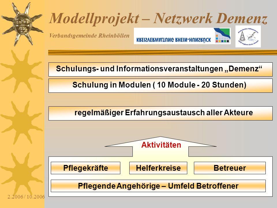 Verbandsgemeinde Rheinböllen 2.2006 / 10.2006 Modellprojekt – Netzwerk Demenz Schulungs- und Informationsveranstaltungen Demenz Helferkreise Pflegende