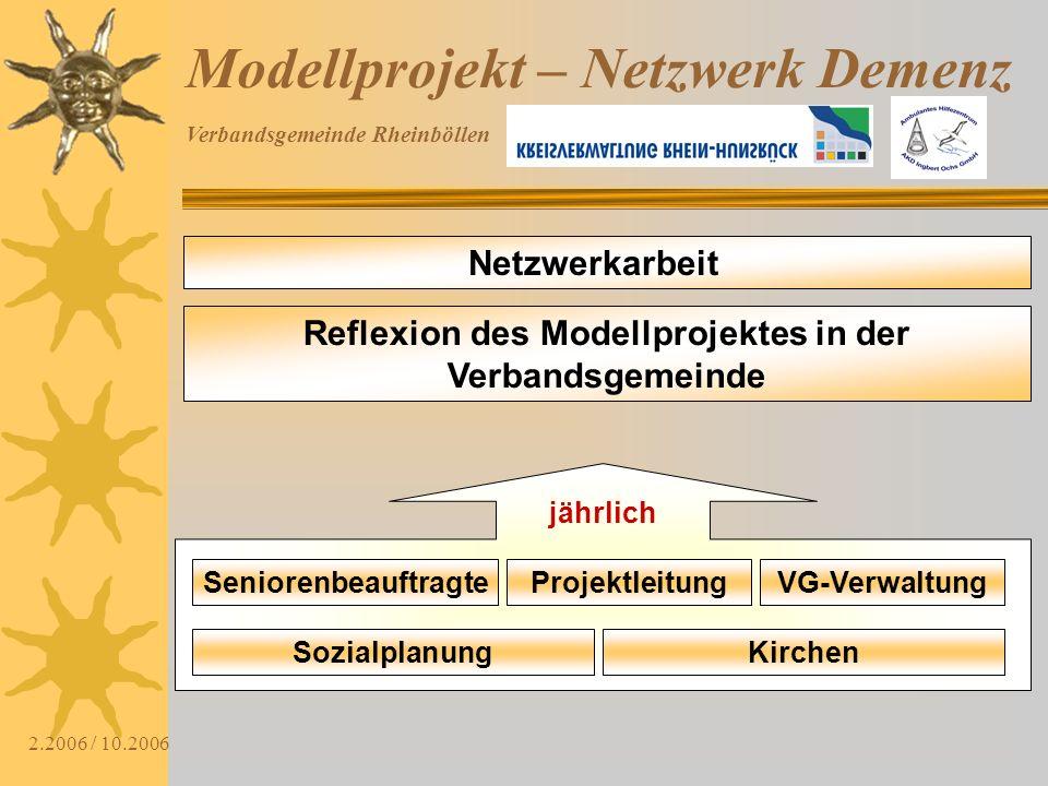 Verbandsgemeinde Rheinböllen 2.2006 / 10.2006 Modellprojekt – Netzwerk Demenz Netzwerkarbeit Reflexion des Modellprojektes in der Verbandsgemeinde jäh